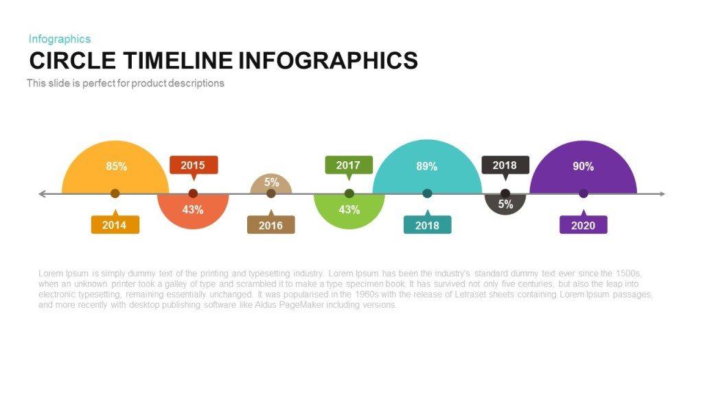 Circle Timeline Infographics Slidebazaar