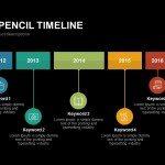 Creative Pencil Timeline1