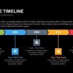 Five Stage Timeline