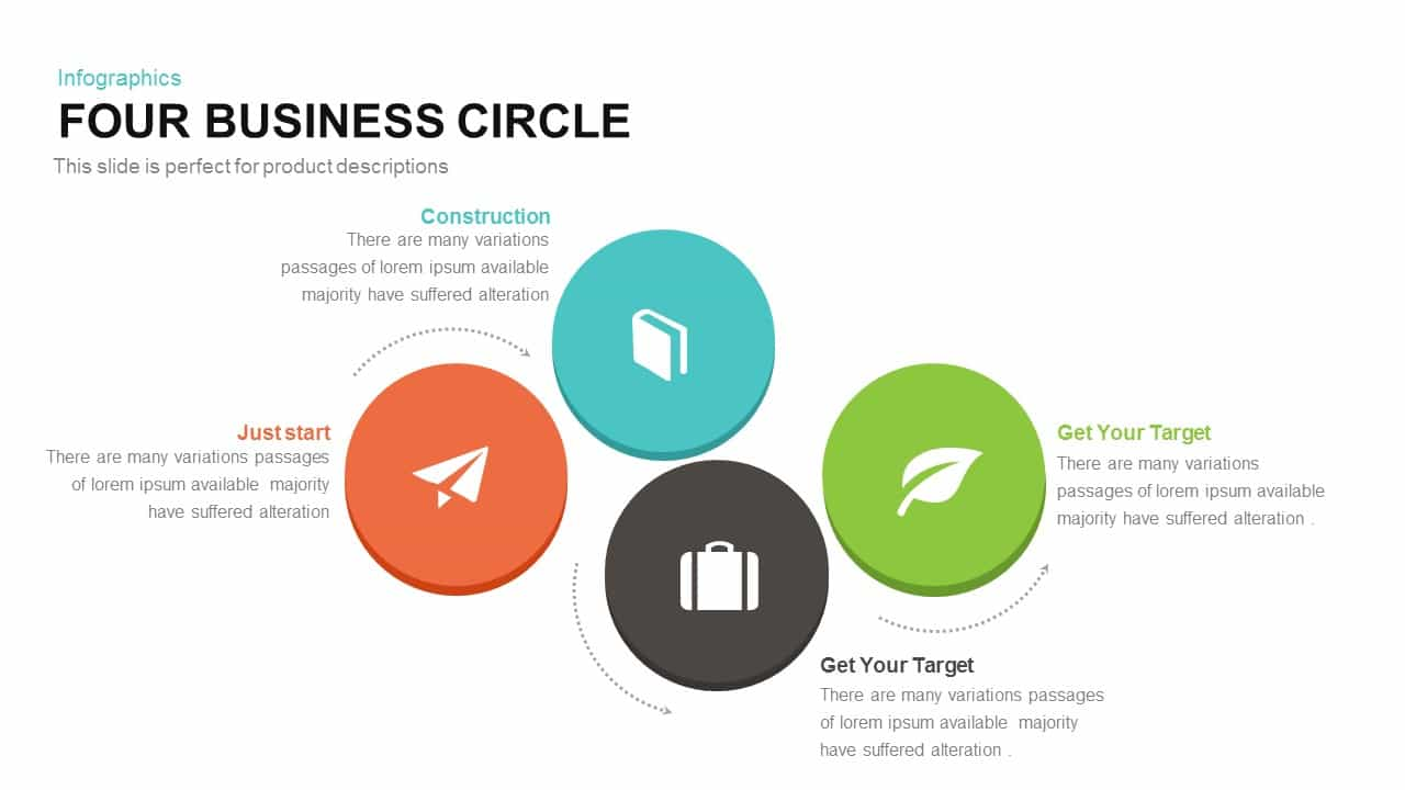 Four Business Circle