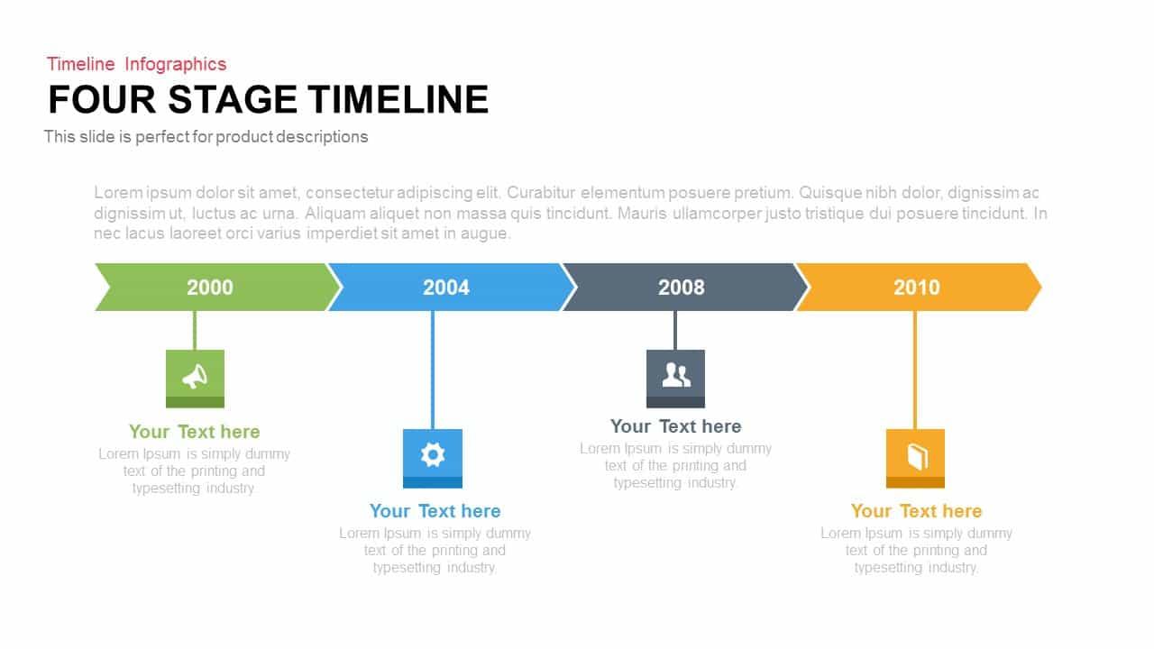 Four Stage Timeline