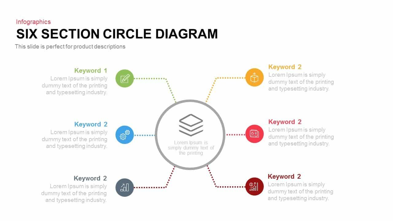 Six section Circle Diagram