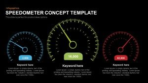 Speedometer Concept PowerPoint Template and Keynote Slide