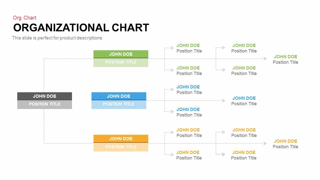 Organisational Chart Powerpoint Keynote template