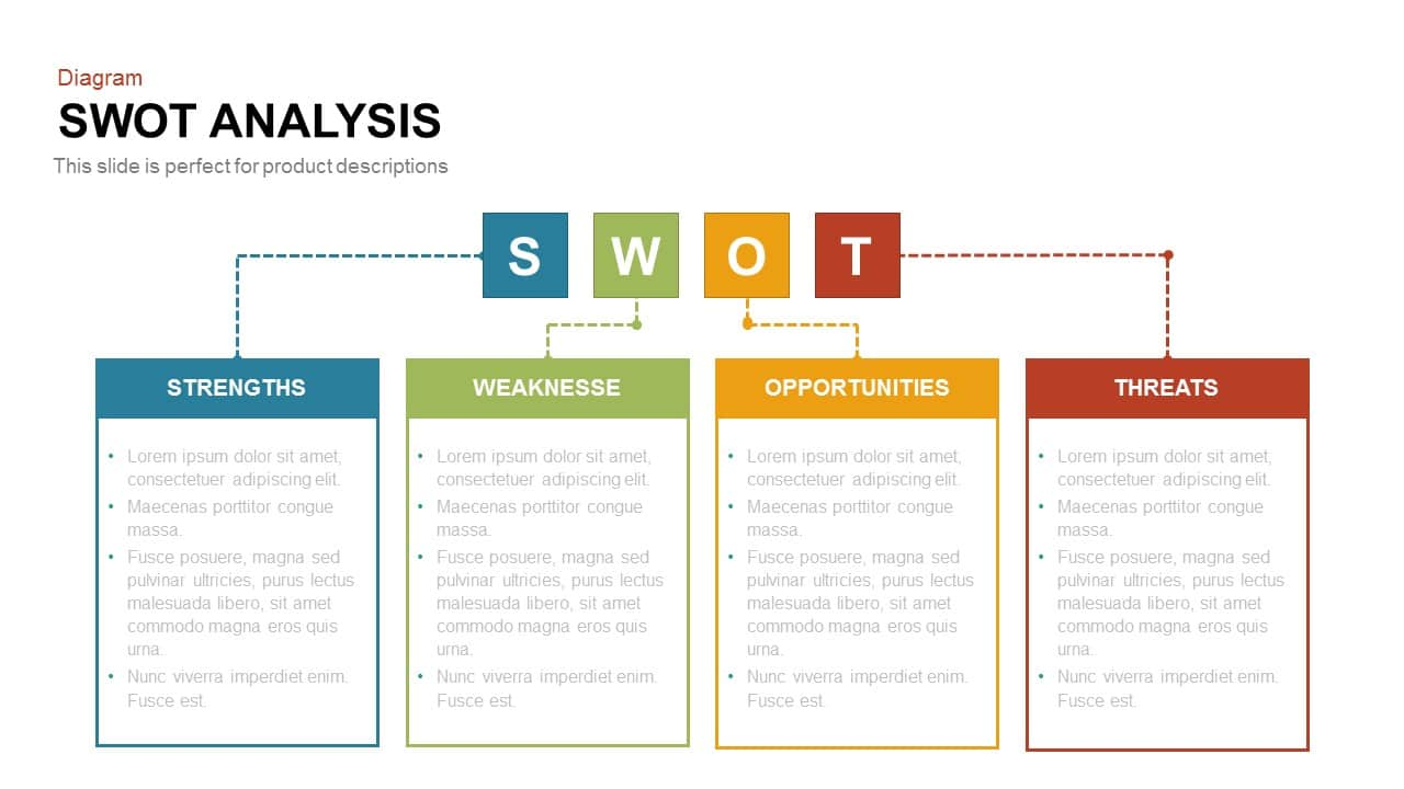 swot analysis table template koni polycode co