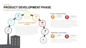 Product Development Phase PowerPoint Template and Keynote