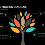 Tree Illustration Diagram Powerpoint and Keynote template