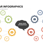 Brain Gear Infographics Template for PowerPoint and Keynote