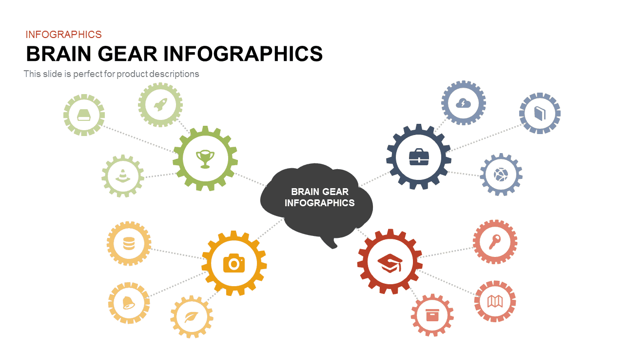 Brain Gear Infographics Template For Powerpoint Keynote Slidebazaar