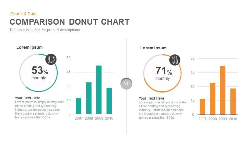 Comparison Donut Chart Powerpoint And Keynote Template Slidebazaar