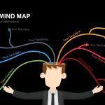 Creative Mind Map