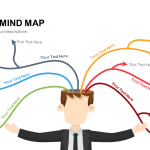 Creative mind map template for PowerPoint and keynote