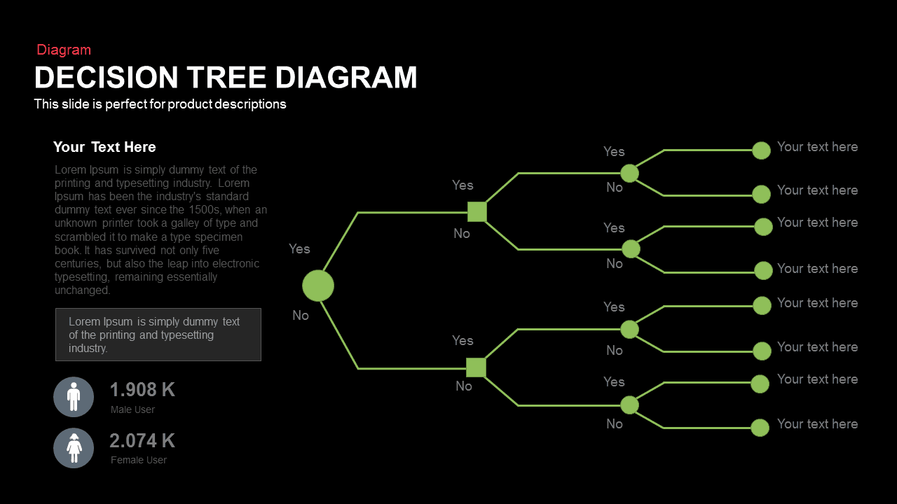 decision tree diagram powerpoint and keynote template | slidebazaar, Powerpoint templates