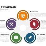 Five Circle Diagram