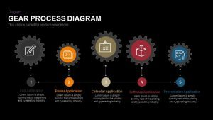 Gear Process Diagram PowerPoint Template and Keynote