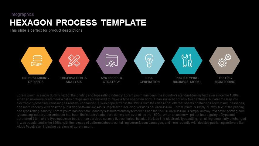 Hexagon Process Template Powerpoint And Keynote Template  Slidebazaar