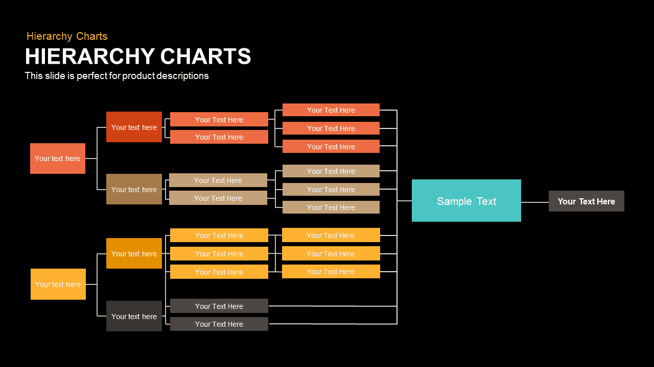 Hierarchy Charts