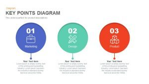 Key Points PowerPoint Presentation Diagram and Keynote Template
