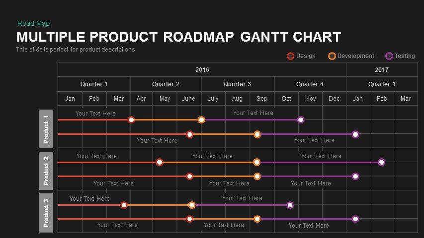 Multiple Product Roadmap Gantt Chart1