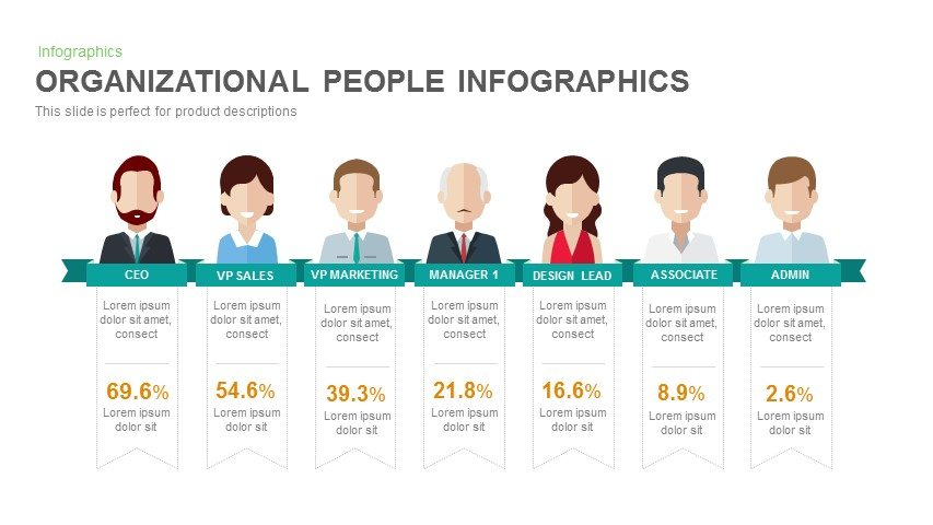 People organizational PowerPoint template and keynote