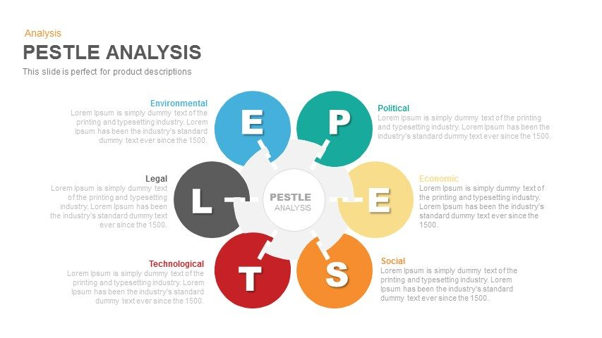 pestle analysis of the wine industry Pest is an acronym for a tool used to analyze businesses and it stands for political, economic, social and technological a pest analysis can help business owners asses environmental factors that are affecting their businesses and improve a company's decision-making and timing.