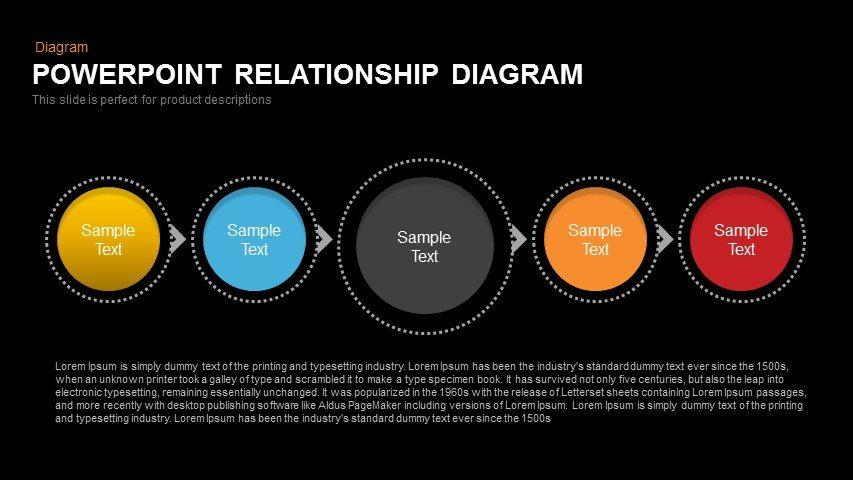 Relationship Diagram