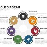 Seven Circle Diagram