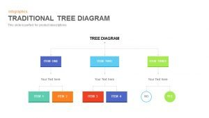 Traditional Tree Diagram PowerPoint Template and Keynote Slide