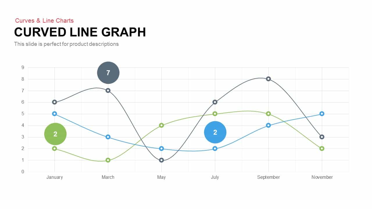 curved line graph powerpoint and keynote template