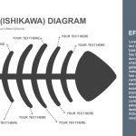 Fishbone Diagram Powerpoint and Keynote template 1