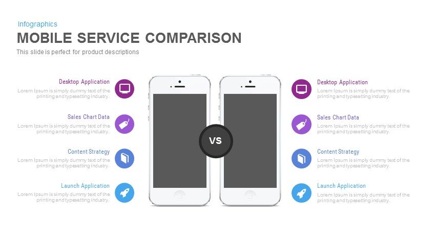 mobile service comparison powerpoint and keynote template