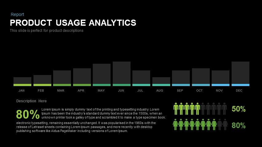 Product Usage Analytics Powerpoint and Keynote template