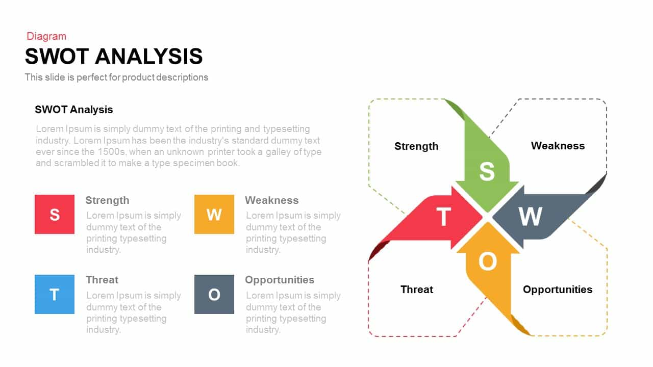 SWOT Analysis Powerpoint and Keynote template - SlideBazaar