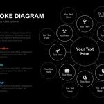 Circle Spoke Diagram Powerpoint and Keynote template