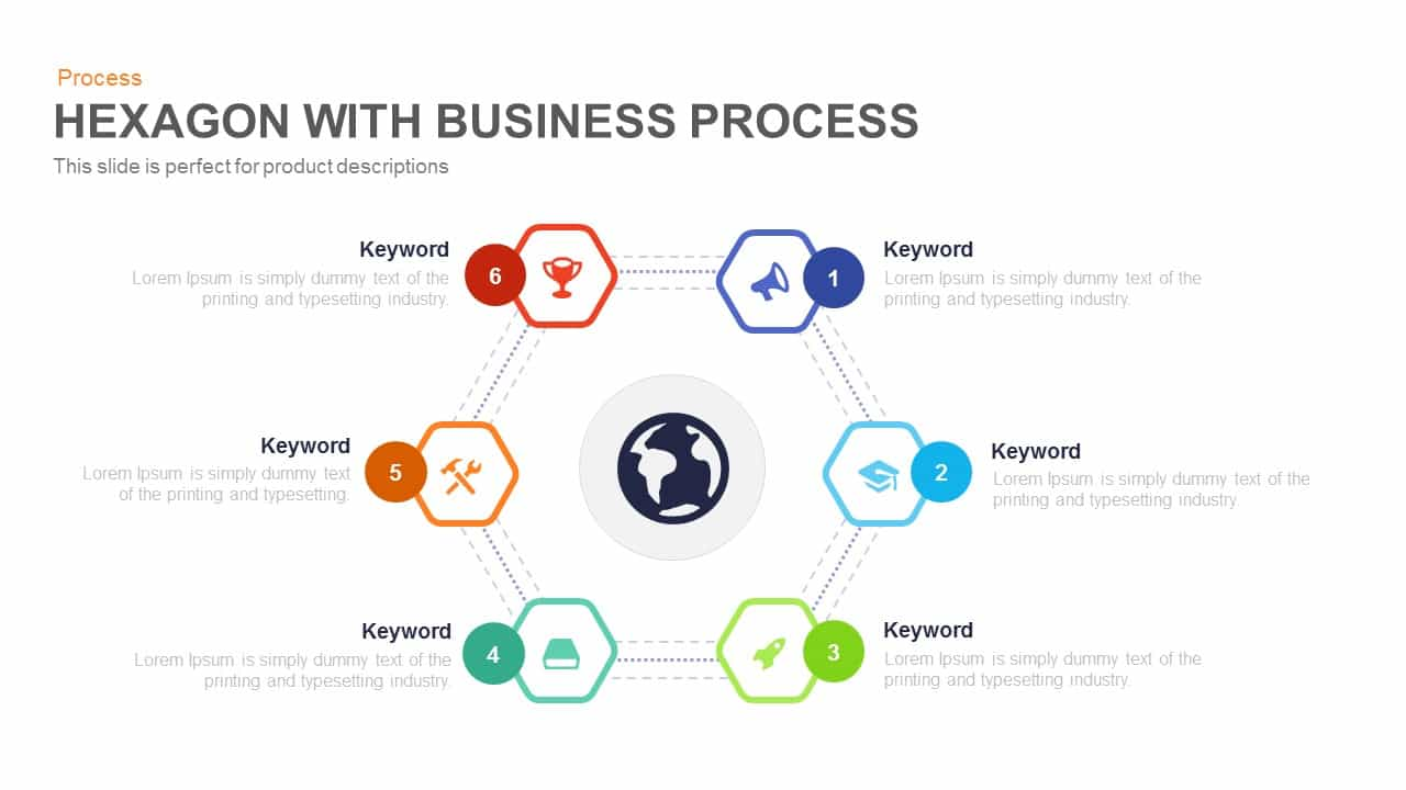 Hexagon with Business Process PowerPoint Template and Keynote Slide