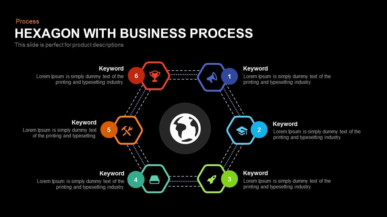Hexagon with business process PowerPoint template and keynote