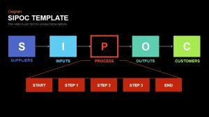 SIPOC Template for PowerPoint & Keynote