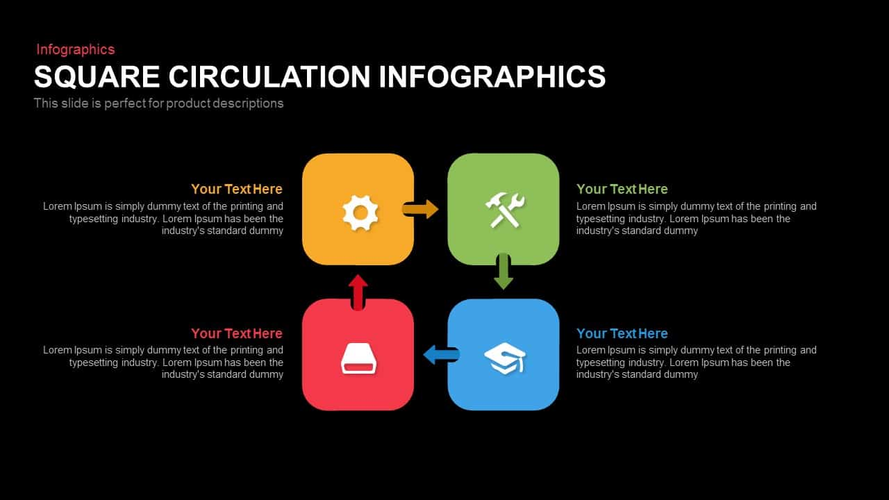Square Circulation Infographics Powerpoint and Keynote template