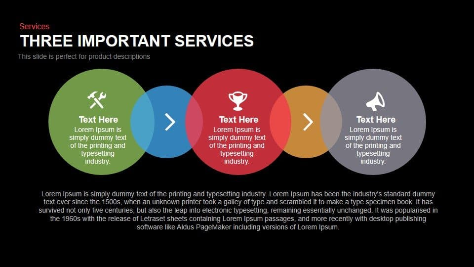 Three Important Services Powerpoint and Keynote template