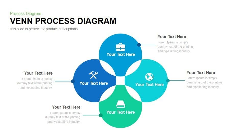 Venn diagram Process PowerPoint template and keynote slide