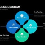 Venn Process Powerpoint and Keynote Diagram