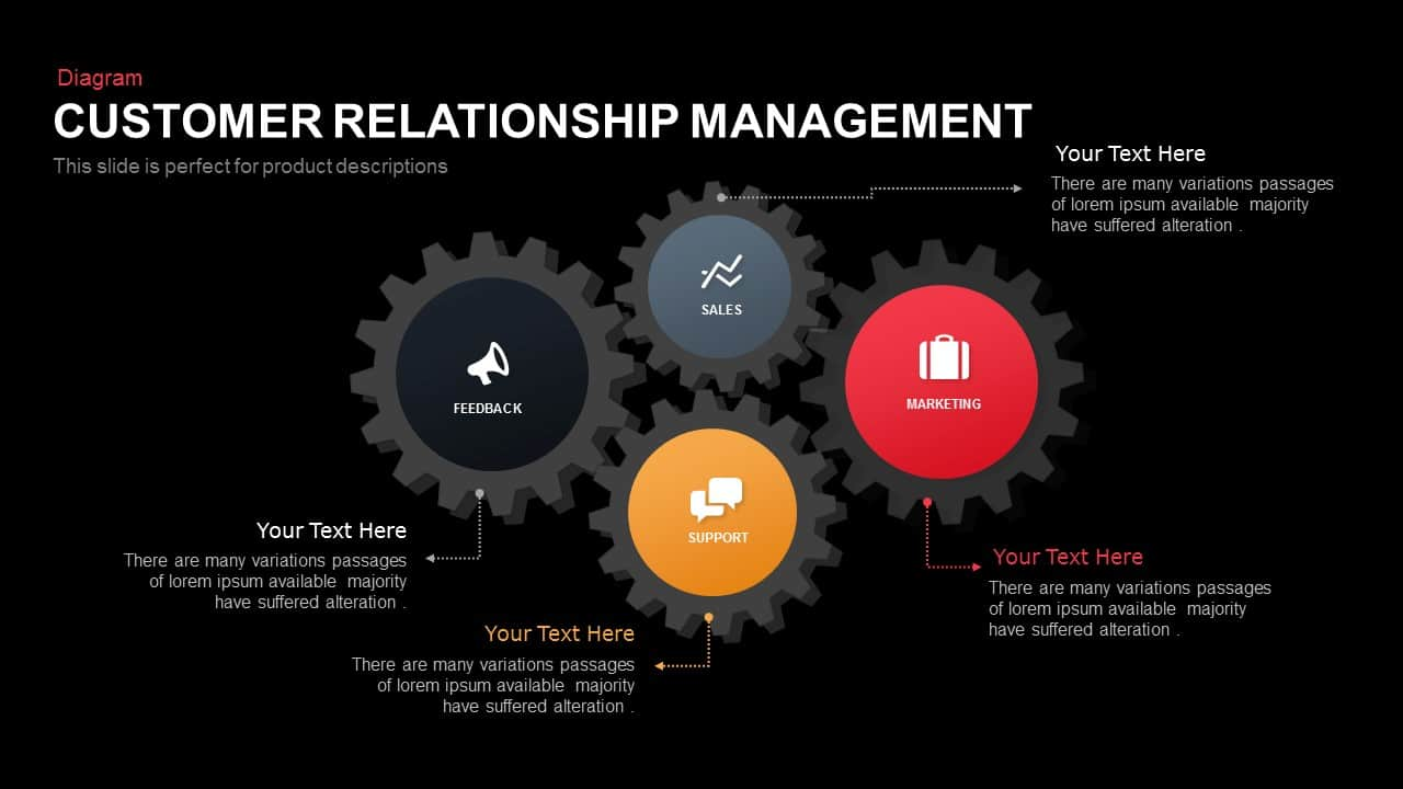 examples of customer relationship management Relationship management is a strategy in which an organization maintains a continuous level of engagement with its audience this management can happen between a business and its customers or.