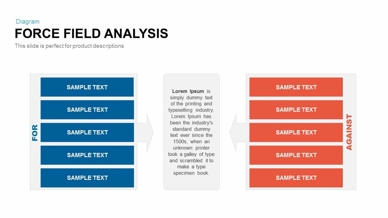 force field analysis powerpoint templateand Keynote template