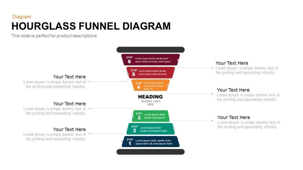 Diagram funnel diagram powerpoint template : Hourglass Funnel Diagram Powerpoint and Keynote template ...