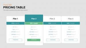 Pricing Table Powerpoint and Keynote template