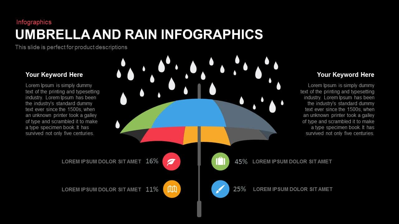 Umbrella and Rain Infographics Powerpoint and Keynote template
