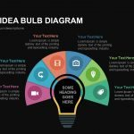 Business Idea Bulb Diagram Powerpoint and Keynote template