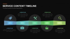 Service Content Timeline PowerPoint Template and Keynote