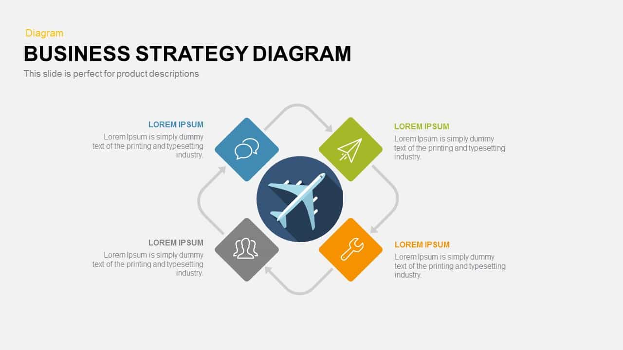 Business Strategy Diagram Powerpoint and Keynote template