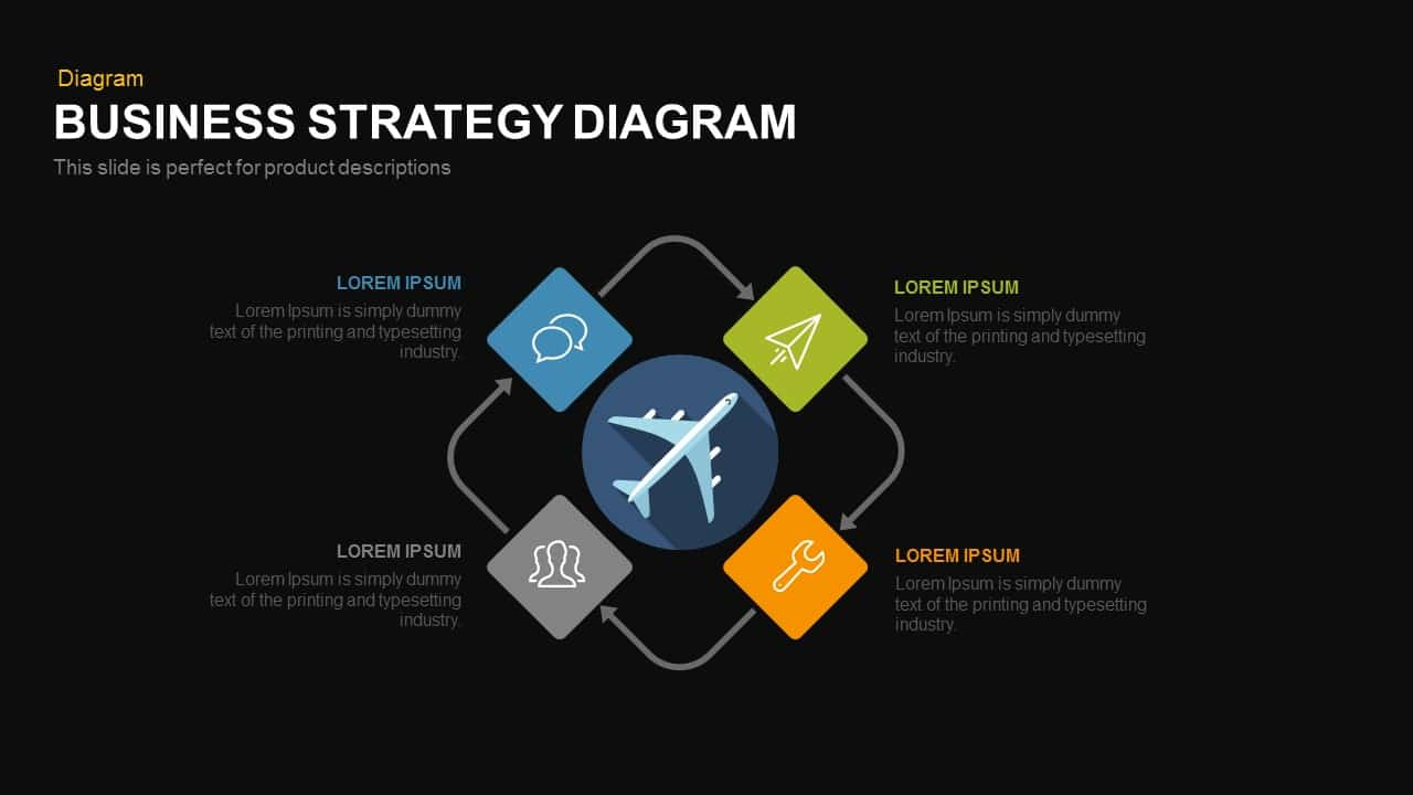 Business Strategy Diagrams for PowerPoint and Keynote